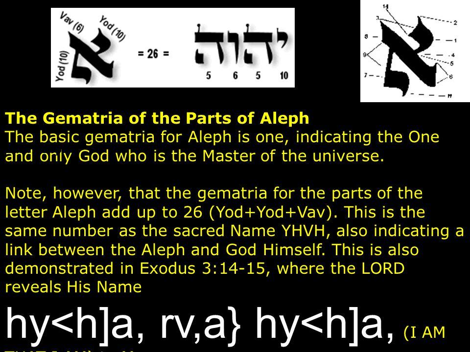 hy<h]a, rv,a} hy<h]a, (I AM THAT I AM) to Moses.
